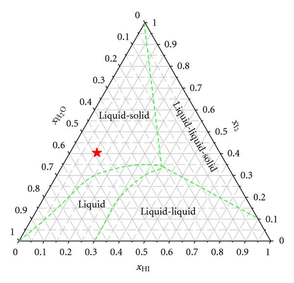i2 phase diagram figure 1 first observation of defined structural motifs in the  structural motifs