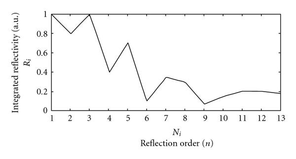 792131.fig.006