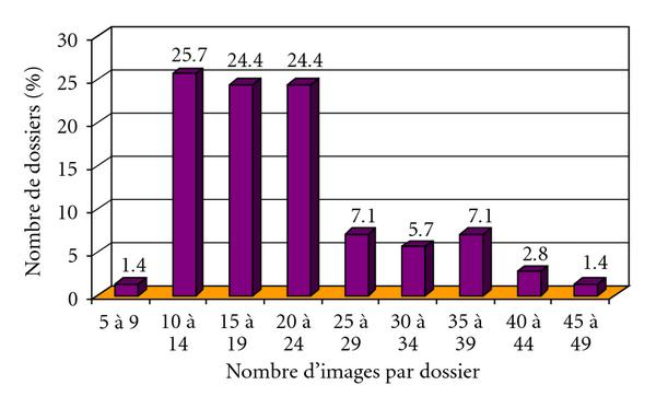 767145.fig.004