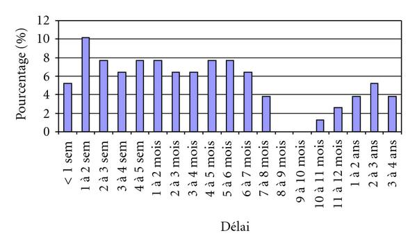 767145.fig.009