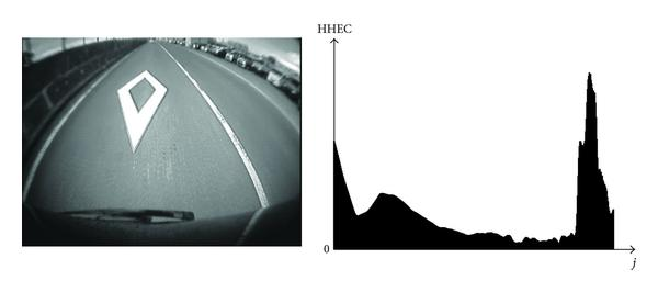 (a) The image with a rear distant vehicle (left: frame number 8070 of Figure 9) and its HHEC (right)