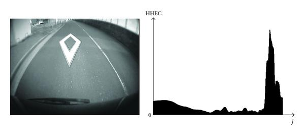 (b) The image with no vehicle (left) and its HHEC (right)