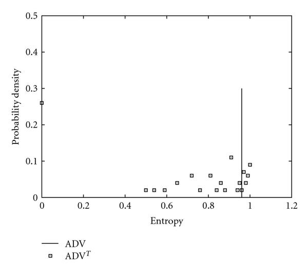 486975.fig.004
