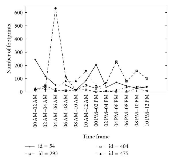 486975.fig.007