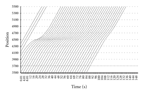 604965.fig.0010a