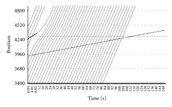 604965.fig.0012