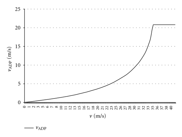 604965.fig.006