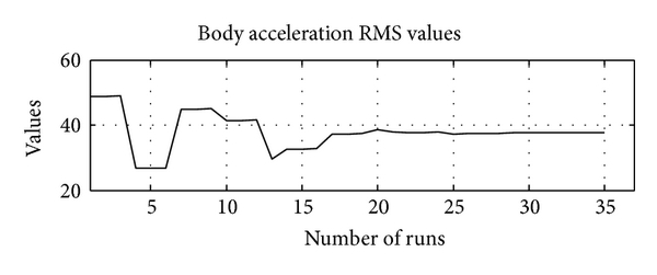 562424.fig.0013a