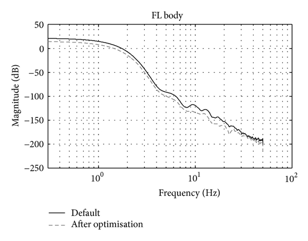 562424.fig.0029a