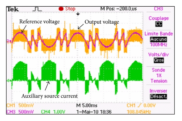 (b) Secondary H-bridge inverter voltages and auxiliary source (feeding the H-bridge) current