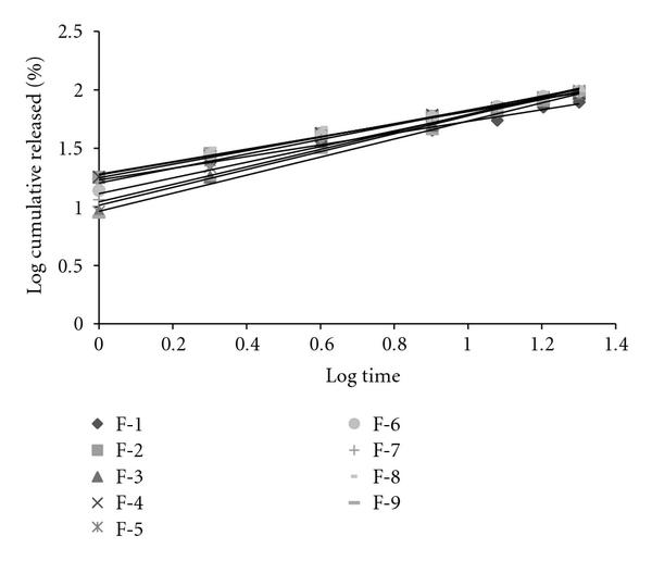 237501.fig.0010