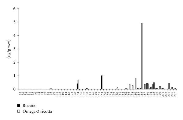 541694.fig.001