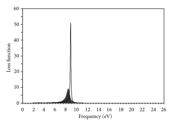 759838.fig.0010
