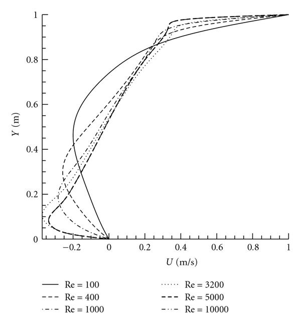 809498.fig.007a