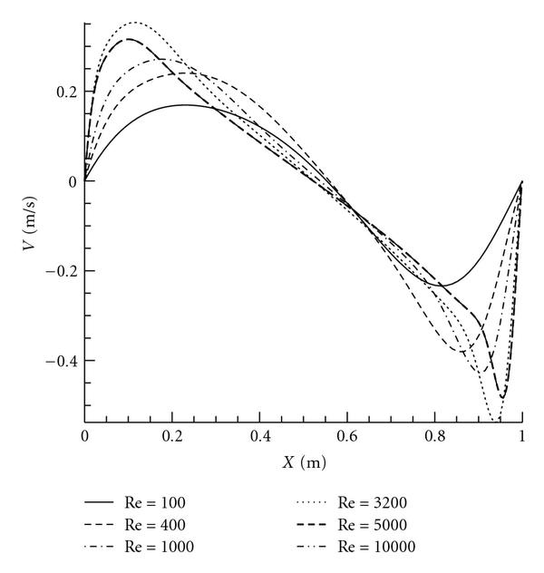 809498.fig.008a