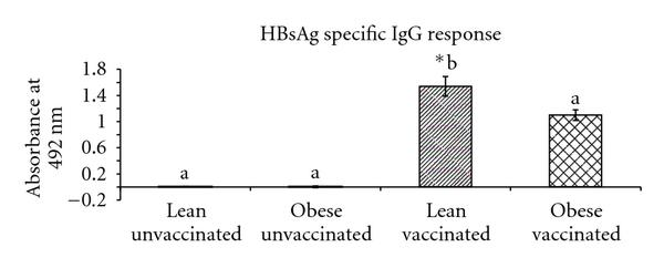 980105.fig.001