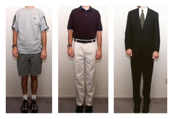 (a) Male clothing selected from pilot test