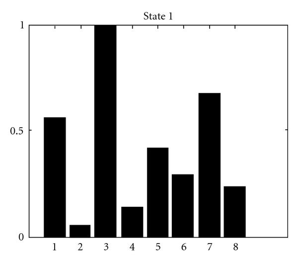 289721.fig.007a