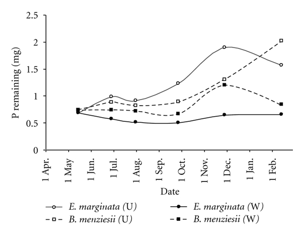 346850.fig.005