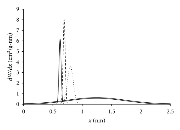 352574.fig.005a