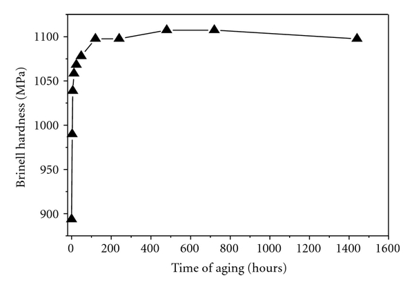 374719.fig.002