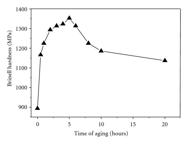 374719.fig.004
