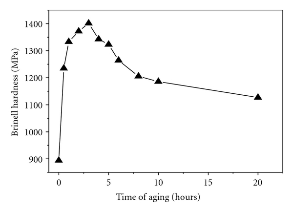 374719.fig.006