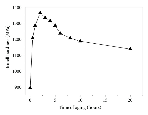 374719.fig.007