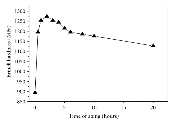 374719.fig.008
