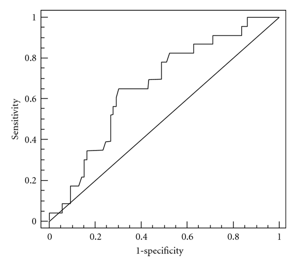 394545.fig.002