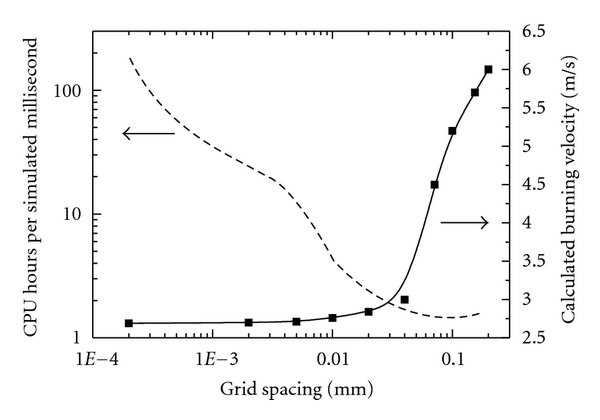475607.fig.006