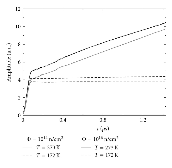 543790.fig.0011a
