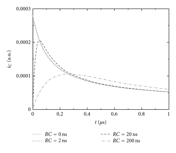543790.fig.003a