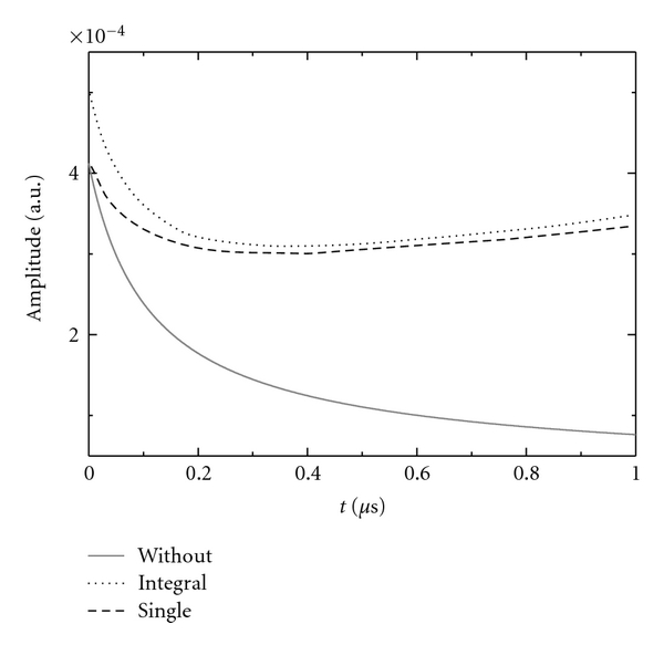 543790.fig.004