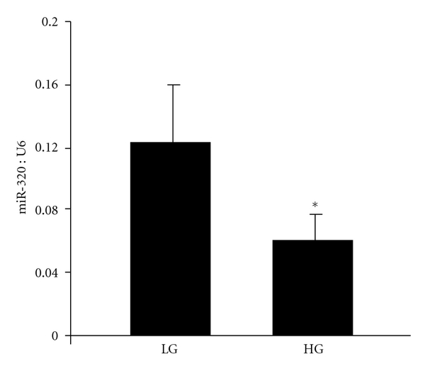 549875.fig.001a