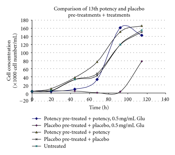 575292.fig.0012
