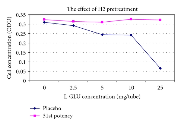 575292.fig.009