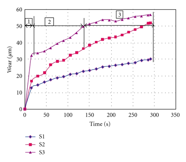 585892.fig.009a