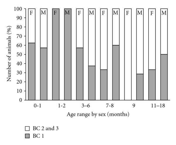 586079.fig.001