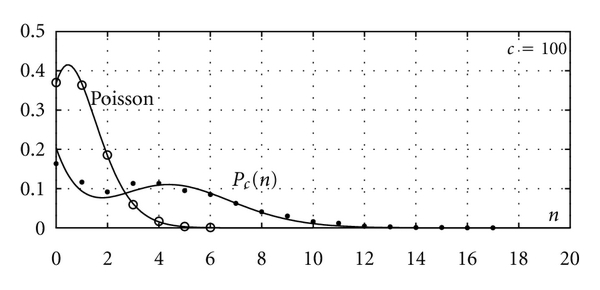 604074.fig.002a