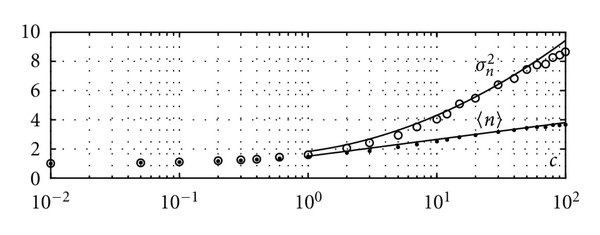 604074.fig.003a