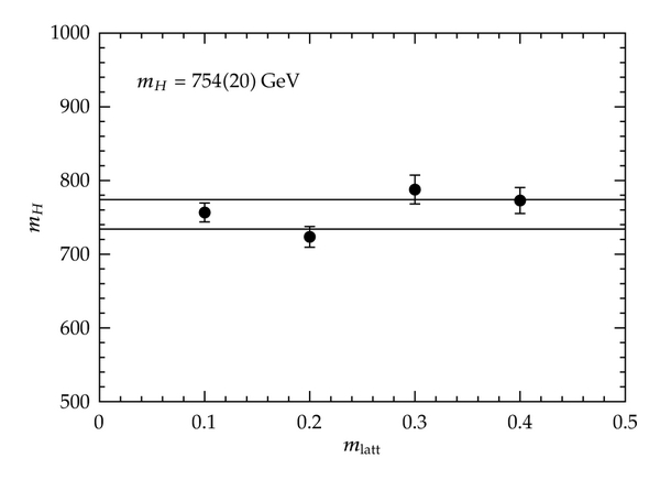 637950.fig.003