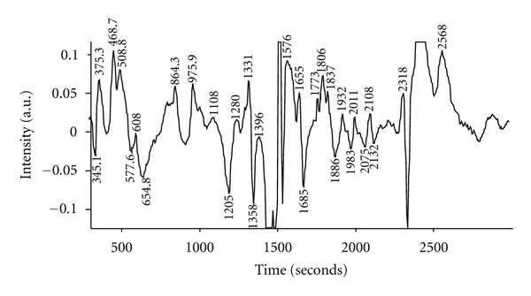 643979.fig.006a