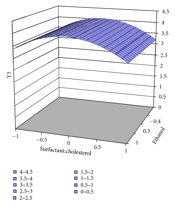 653465.fig.006