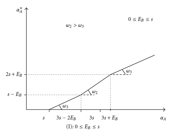 703541.fig.002a