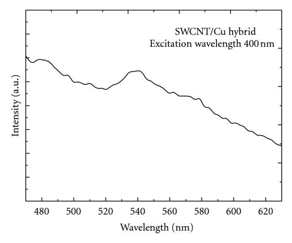 732067.fig.008