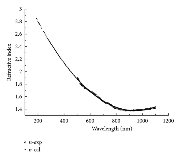 781879.fig.0010