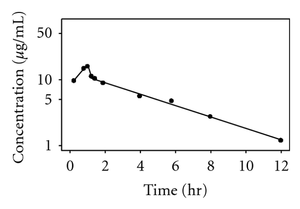 782656.fig.003a