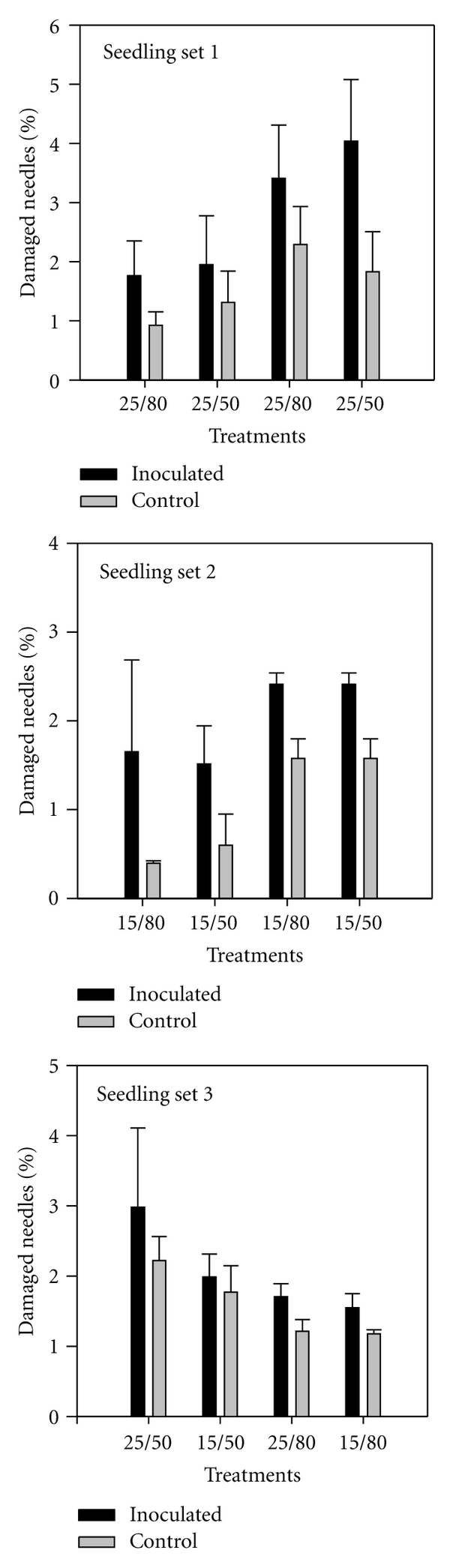 810675.fig.002a