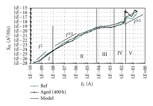 841695.fig.005